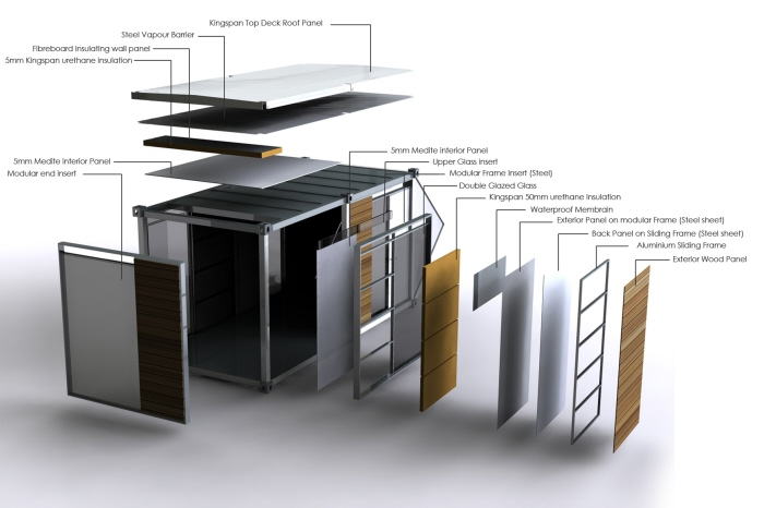 LiNX container housing project - materials analysis (image hosted by coroflot.com)