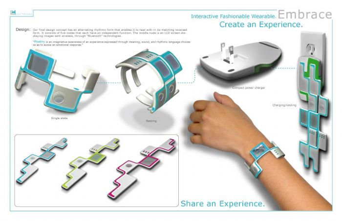 industrial design portfolio examples by lisa thomas at coroflotcom - Sample Industrial Design Er