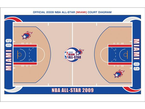 nba basketball court diagram dimensions basketball court diagram ...