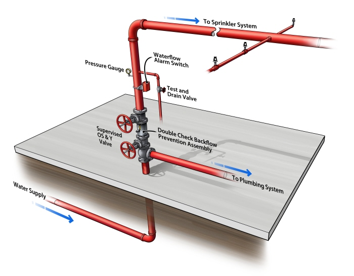 Fire Suppression Pipe : Engineering componets by michael schrader at coroflot