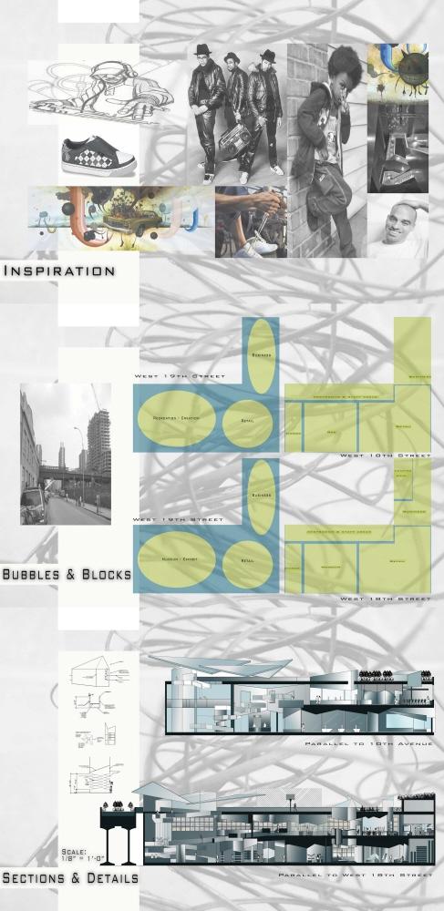interior design dissertations