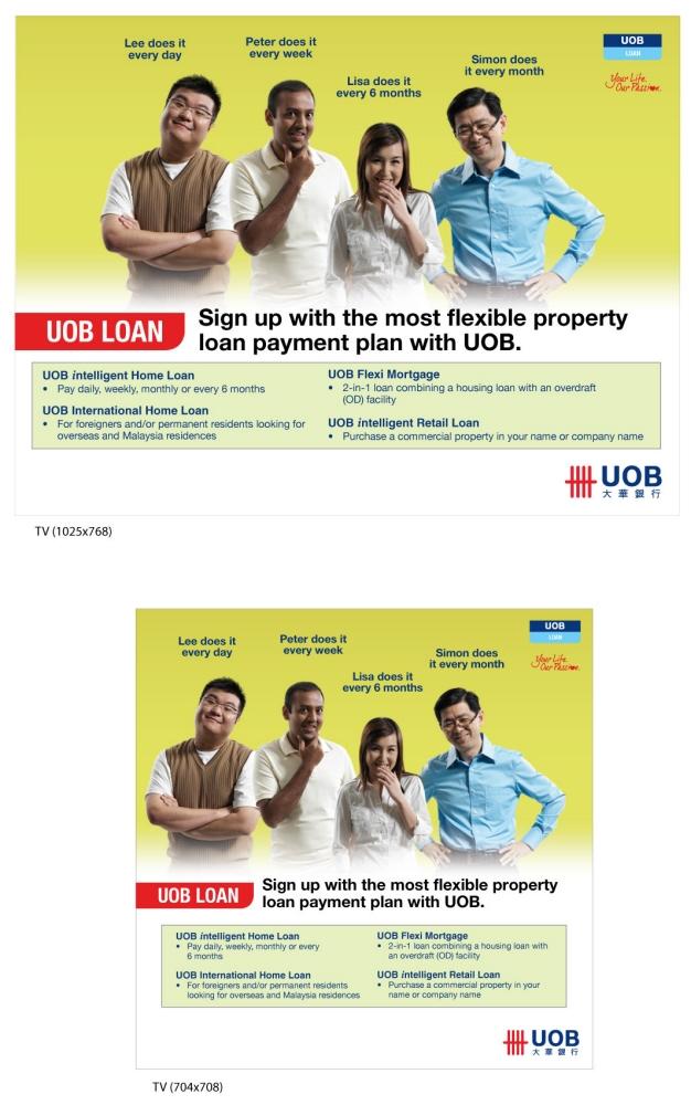 Reno loan uob