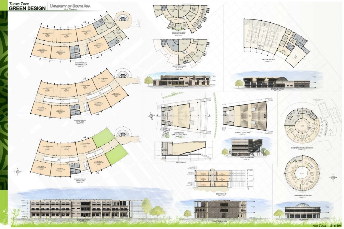 Thesis university campus a green design by asim tufail at for Apartment design thesis