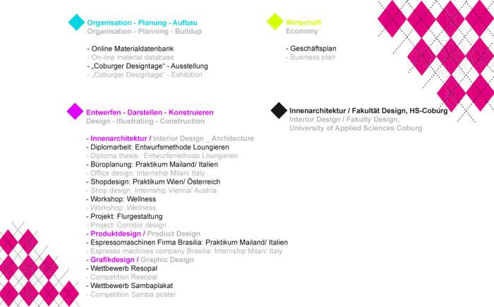 Innenarchitektur Coburg portfolio by karin sch at coroflot com