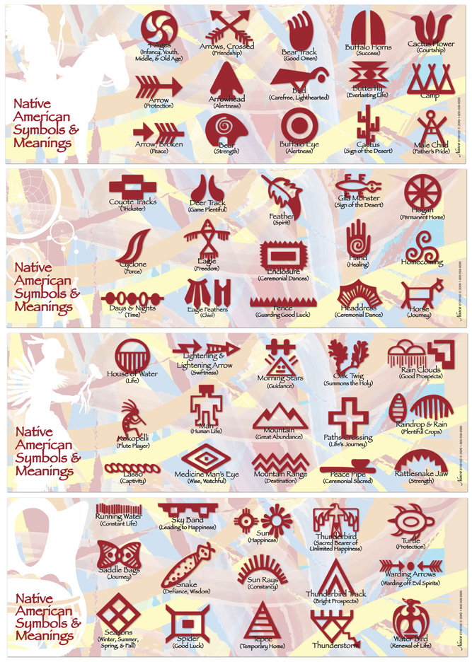 Native American Symbol Meanings