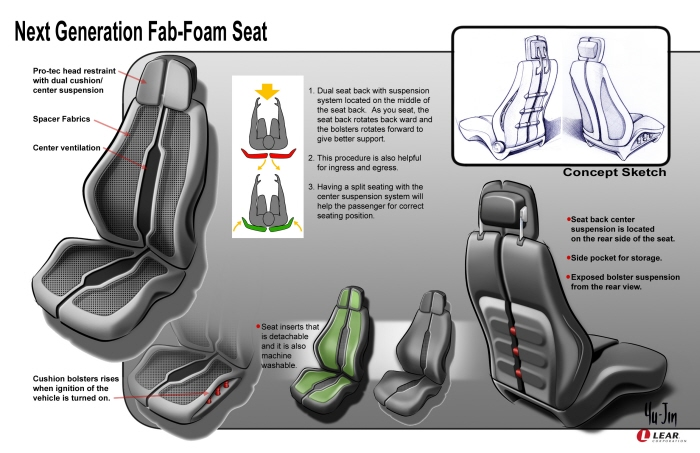 favorite advance seat design for sports car page 2