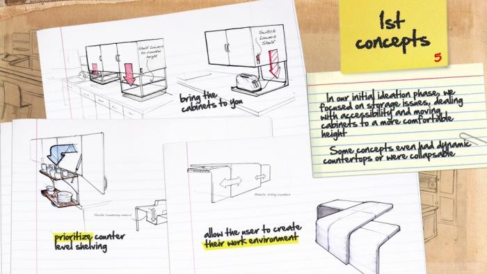 Sfcs Elderly Kitchen Design By Scott Cavanaugh At