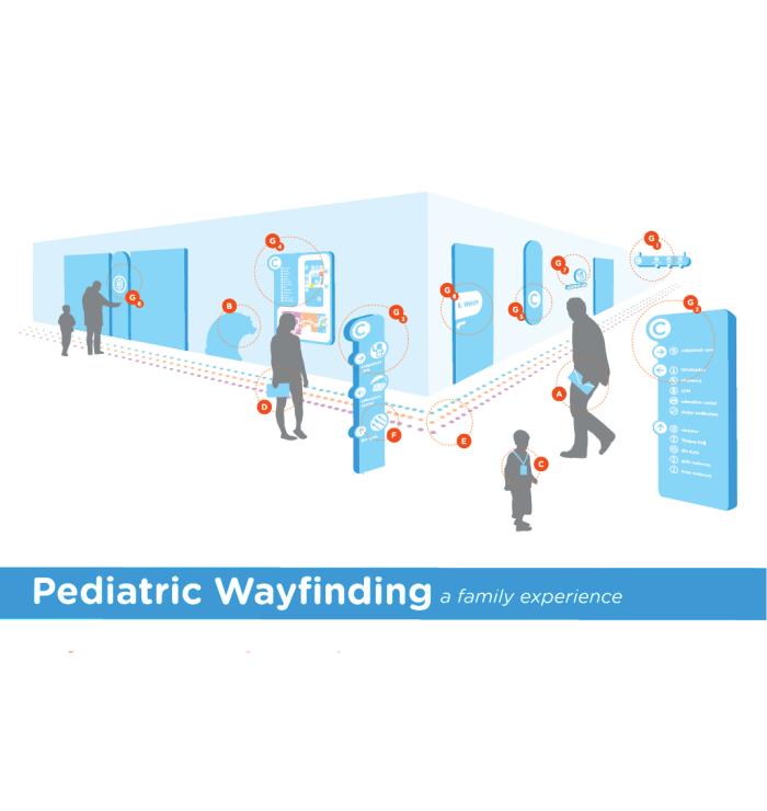 Pediatric thesis making
