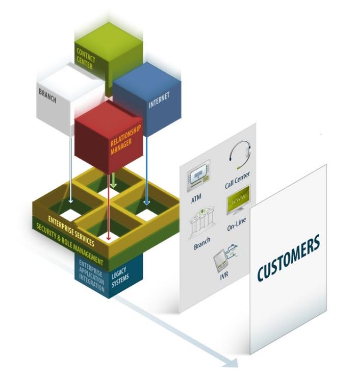 Infographics By Davvi Chrzastek At Coroflot Com