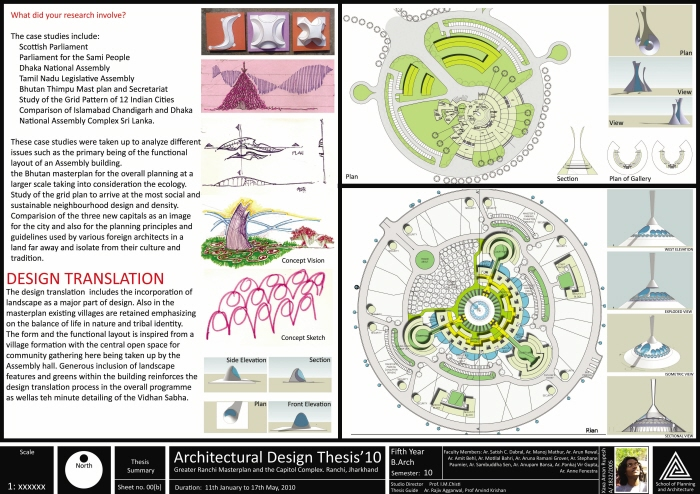 architecture final year thesis Fifth-year thesis process 2017-18 in in general the fifth-year architectural thesis students will be notified by cal poly email of their final fifth-year.