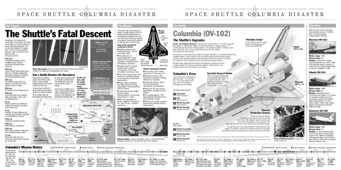 space shuttle columbia information - photo #26