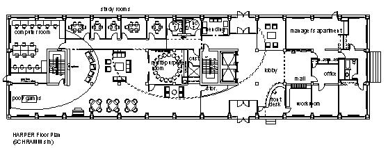 University of Nebraska Lincoln-Harper, Schramm & Smith Residence ...