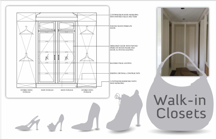 Millwork drawings by sania khan at for Walk in closet dimensions