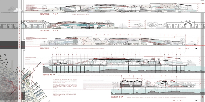 architectural thesis on waterfront development