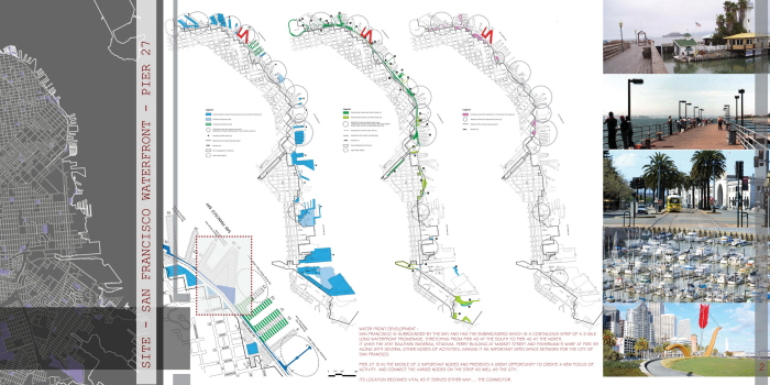 Innovative architecture thesis topics list for b.arch final year dissertation ideas