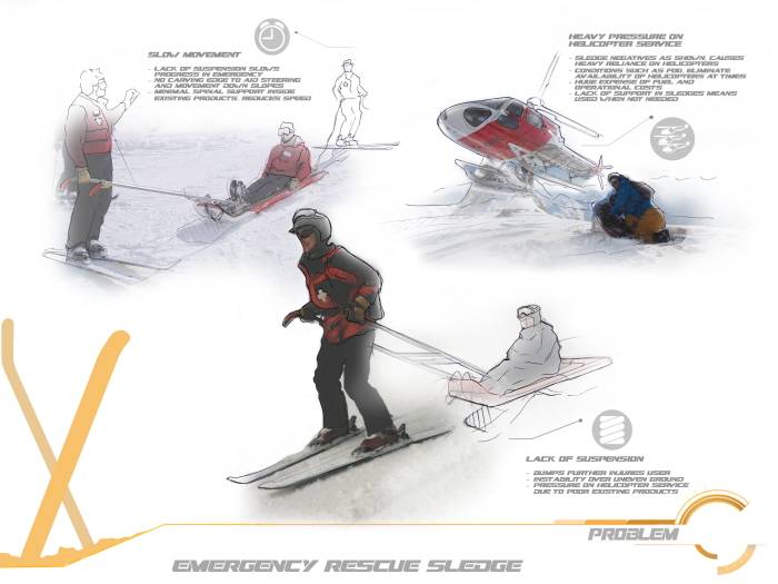 helicopter air ambulance companies with Ski Patrol Rescue Toboggan on Worldwide Automotive Doors Accessories Market 2017 also Breaking V 22 And Spmagtf Cr Proving also London Air Ambulance Boss Quits additionally Sikorsky S 76 Spirit 103361388 together with Night Landing Zone Training Benefits All First Responders.