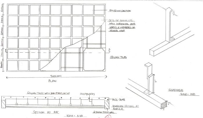 False Ceiling Plan Elevation Section : Drafting by richa sharma at coroflot