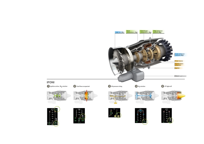 pw615 vlj jet engine 3d diagram by charles floyd at. Black Bedroom Furniture Sets. Home Design Ideas