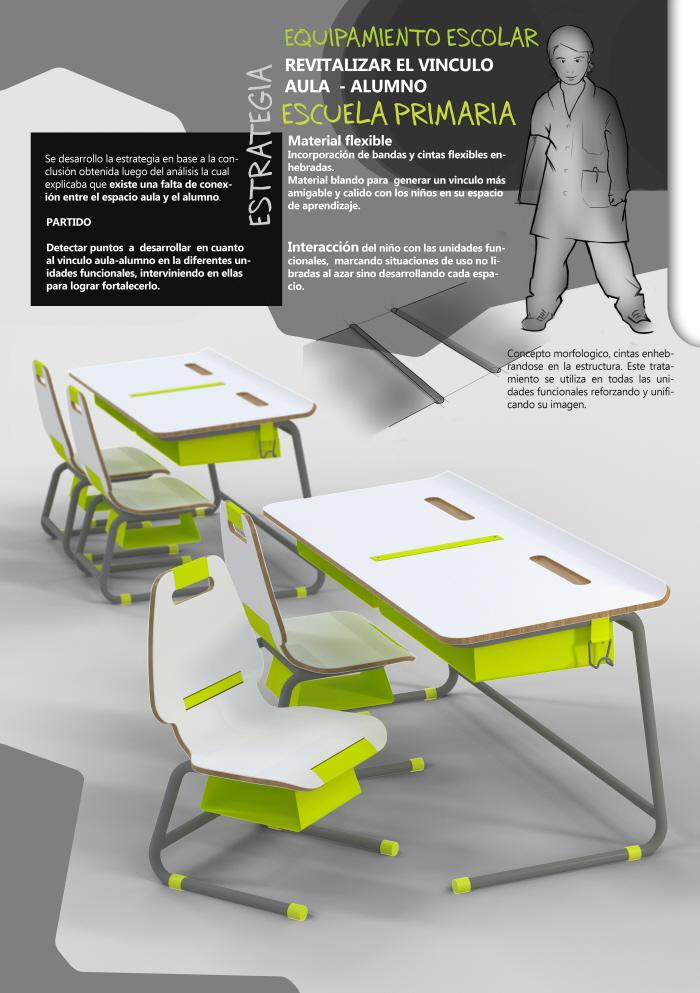 Mobiliario escolar para escuela primaria by paula magal for Mobiliario para escuelas