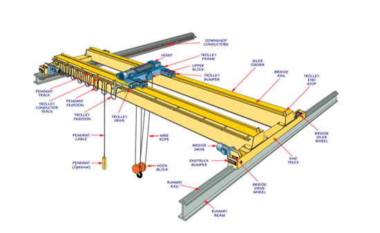 Overhead Crane Safety South Africa : Design and optimization of overhead crane bridge by sohail