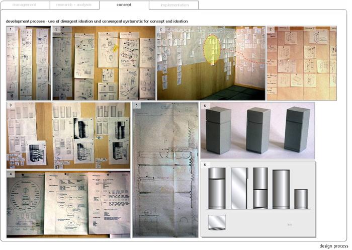 Design Process By Matthias Burhenne At Coroflot