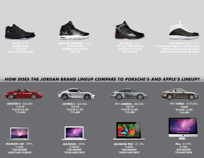 Air Jordan 2012 By Brett Golliff At Coroflot.com