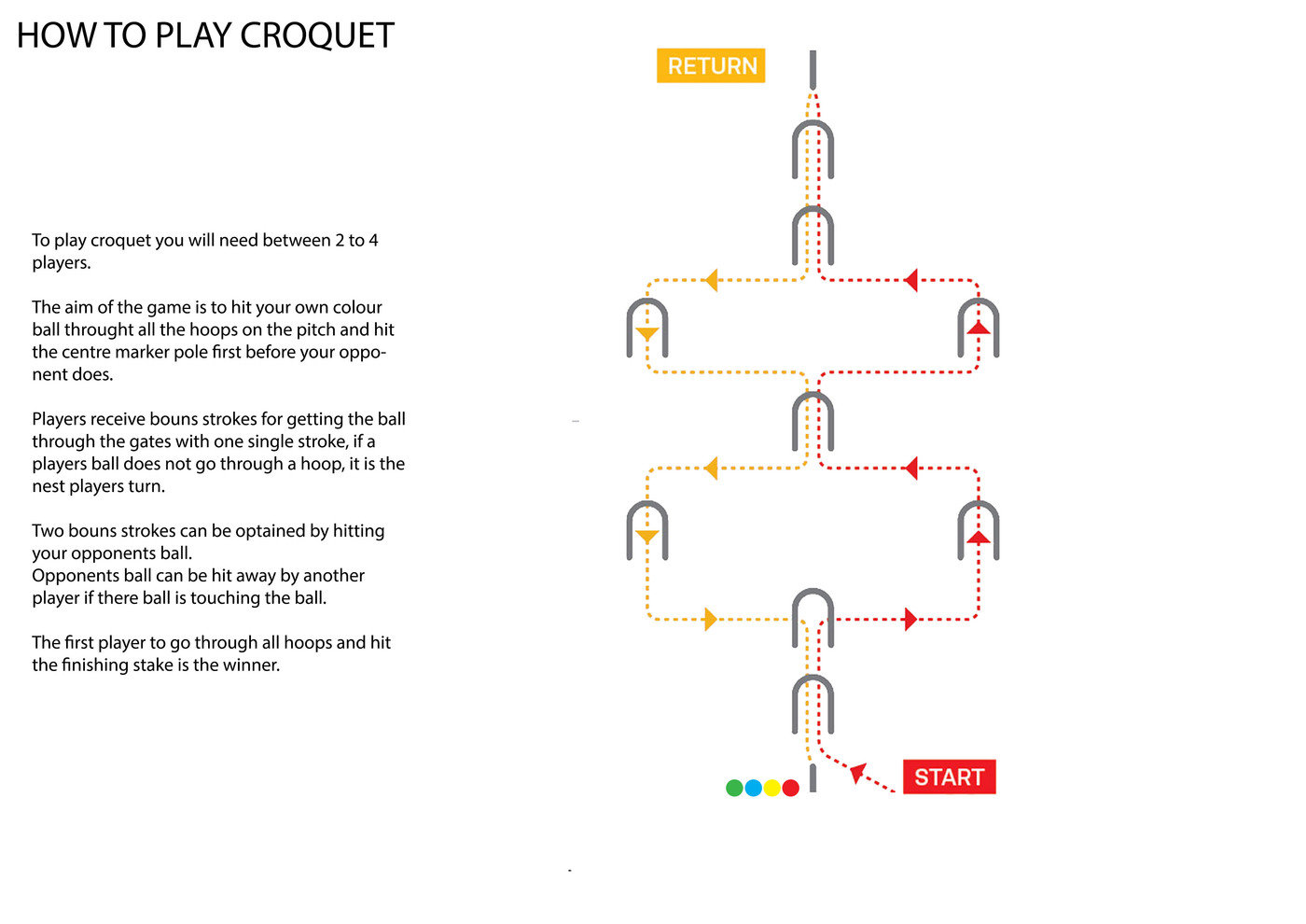 Croquet by kieran cairns at coroflot be the first to comment on this project pooptronica Image collections