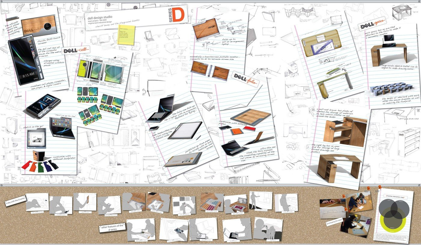 industrial design thesis projects