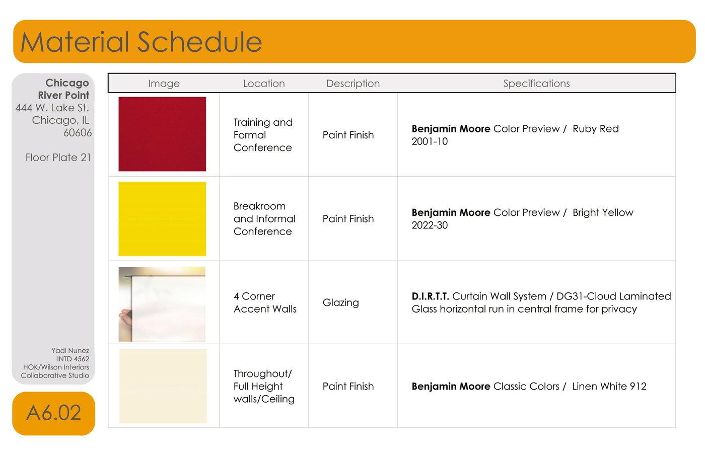 Hok collaborative senior project by yadi nunez at for Interior design materials list