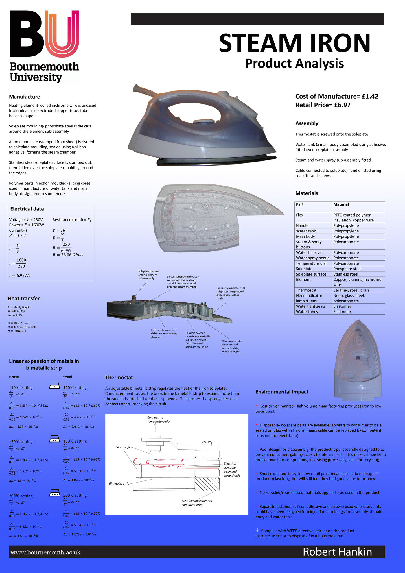 product design posters