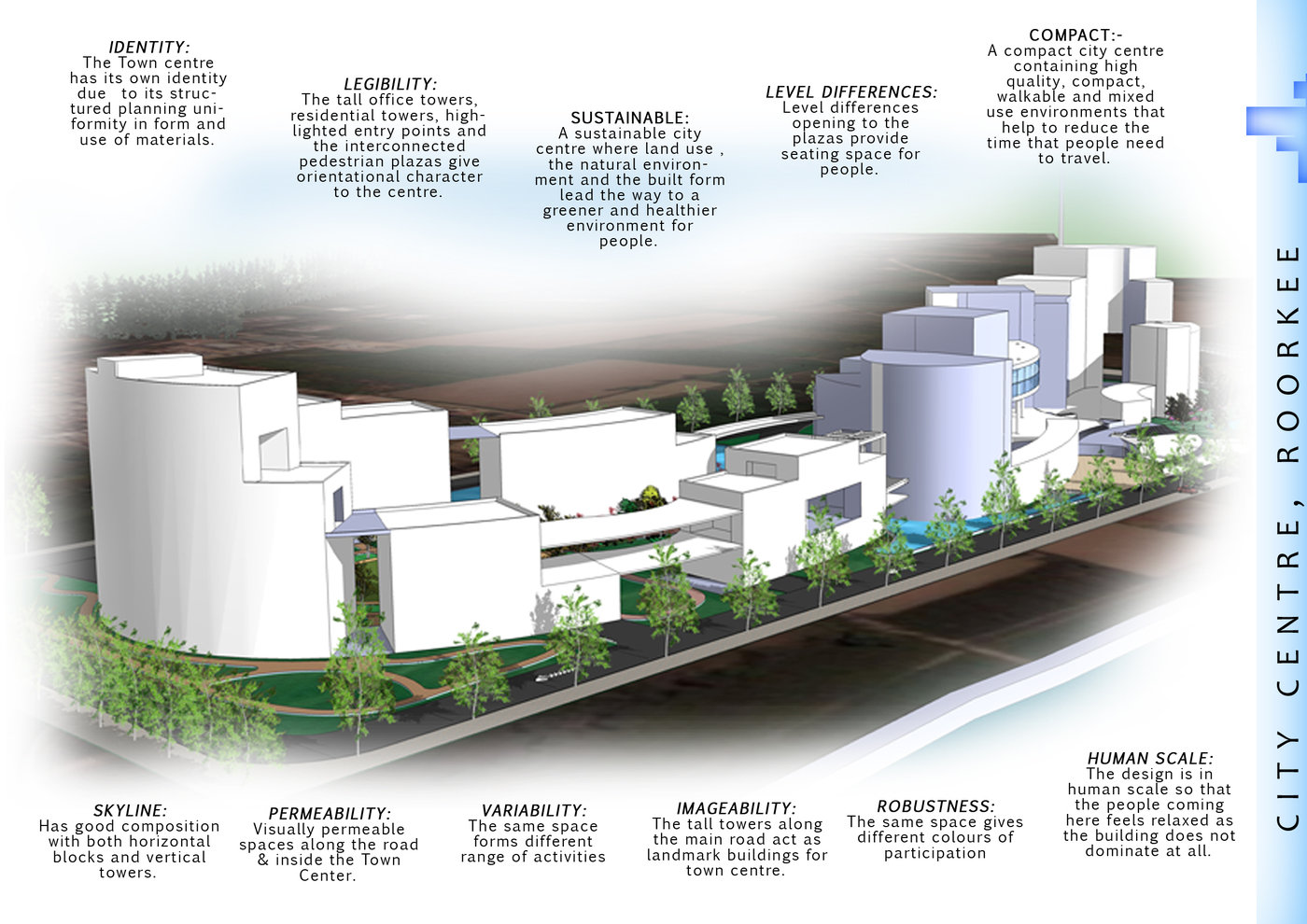 Town centre by ruchi yadav at for Architectural design concept sheet