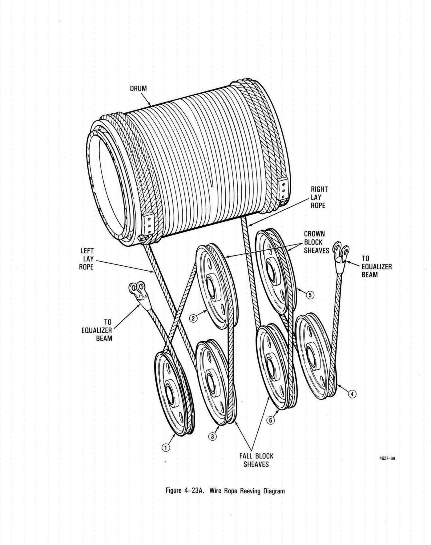 Wire Rope Hoist Dolgularcom Q-see Qsds14273w Wire Diagram Model