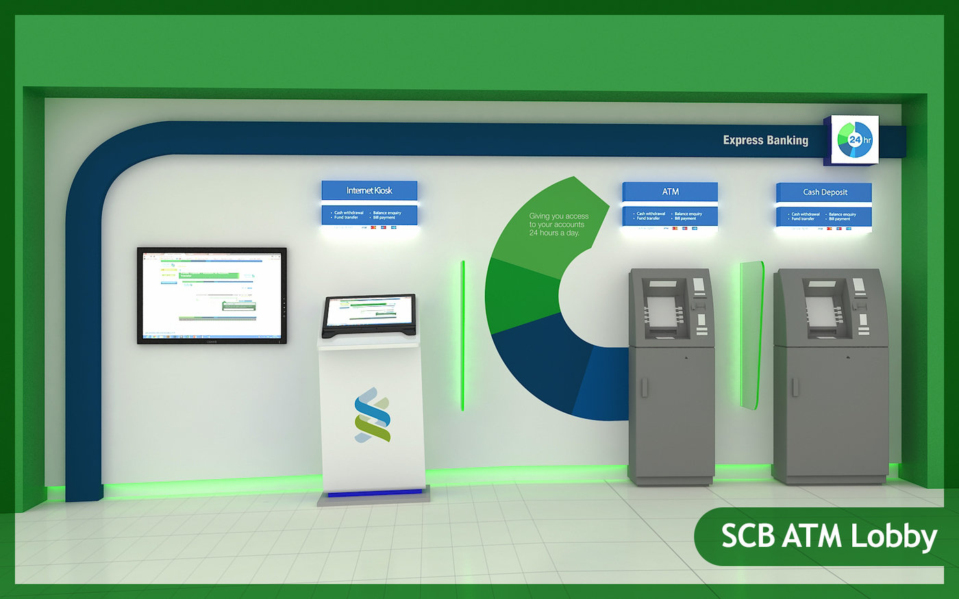Standard Exhibition Stall : Atm lobby design for standard chartared bank by umair khan
