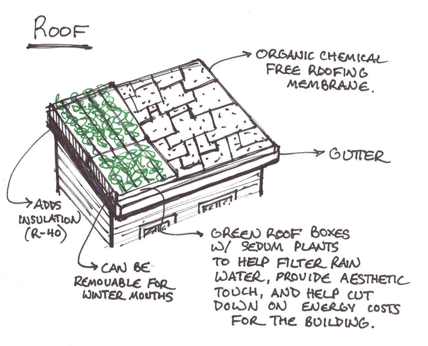 Green Roof Detail Drawing By Josh Strautz At Coroflot Com