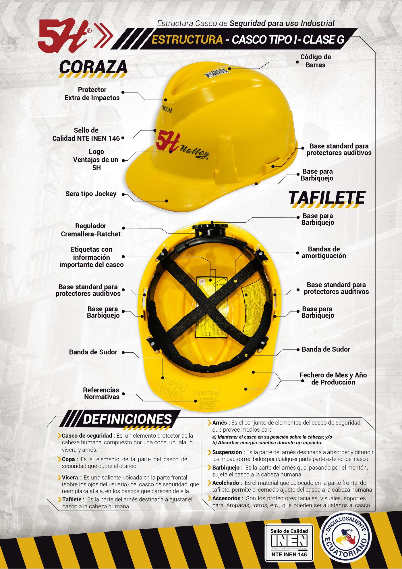 Ficha t cnica cascos de seguridad industrial by bryan - Cascos de seguridad ...