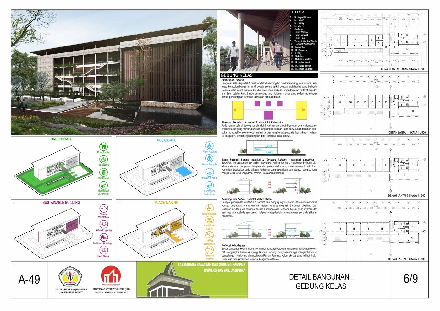 Universitas tanjungpura by steve asoes at coroflot be the first to comment on this project ccuart Gallery