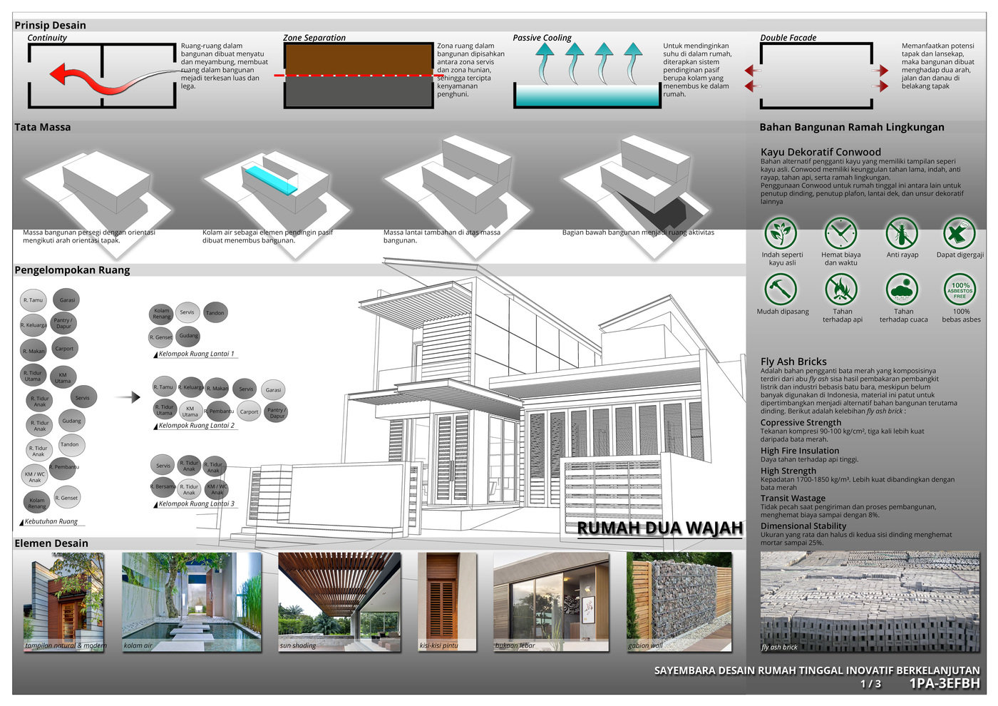 House design competition - 2015 Conwood House Design Competition By Samsyul Hardi At Coroflot Com