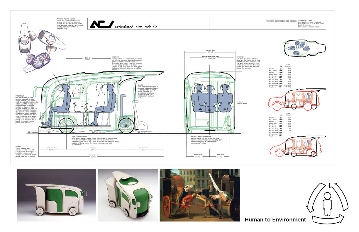 Vehicle Package Drawing
