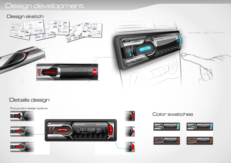 car audio design: