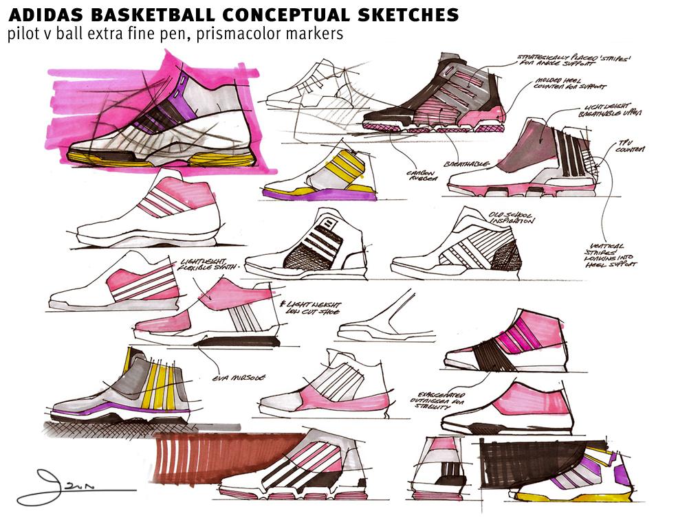 Footwear Sketchbook by Jeff Wheeler at Coroflot.com