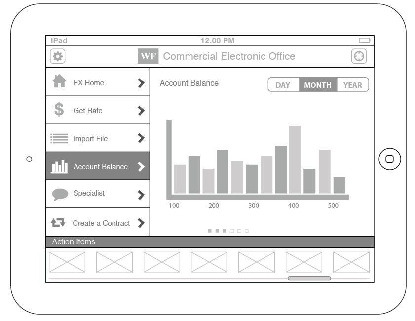 UX: Sitemap, Web/Mobile/Tablet Wireframes By Van Nga Pham At Coroflot.com