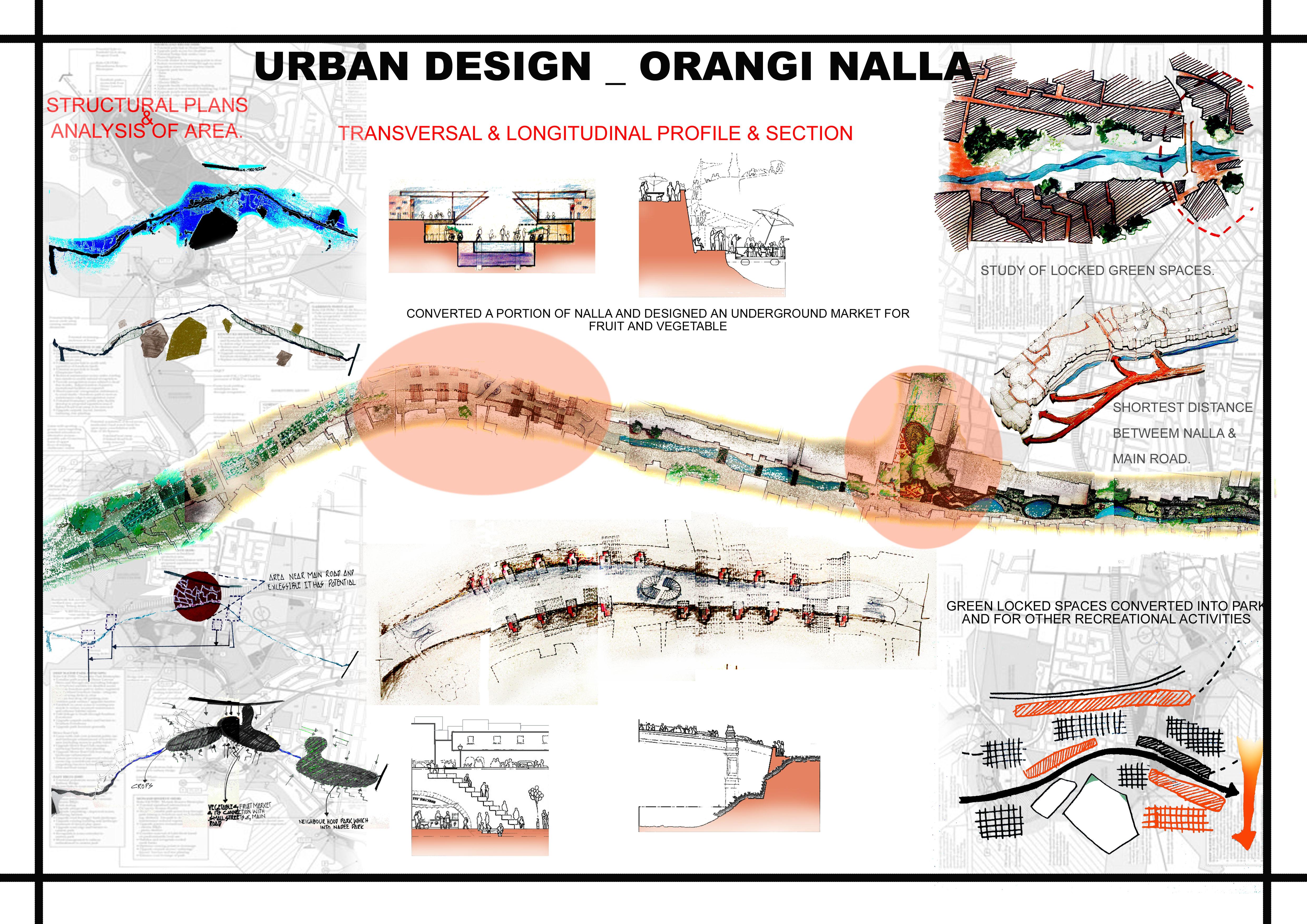 Urban Design Character Analysis : Urban design orangi nalla by anilla asrar at coroflot