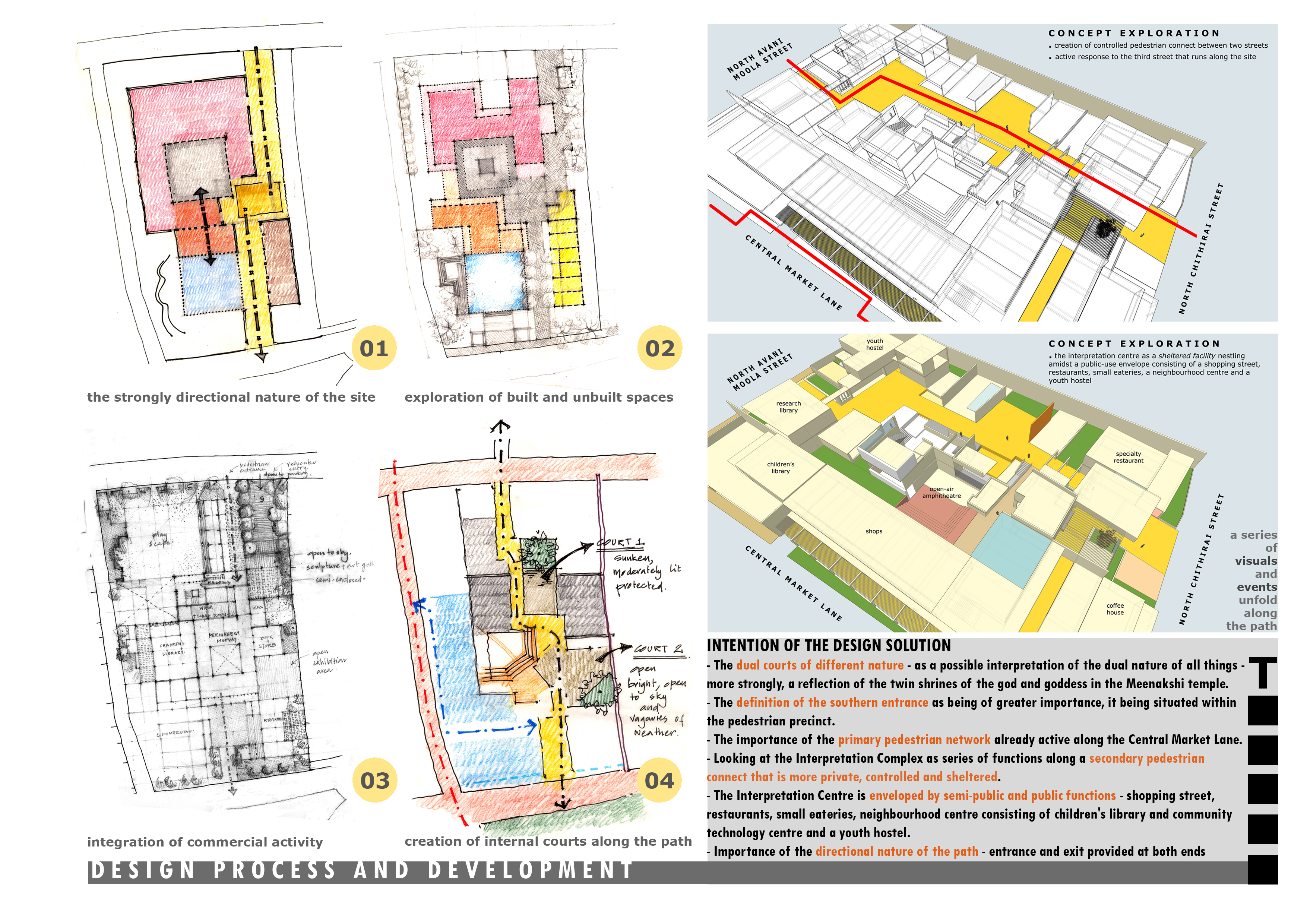 public market architectural thesis March thesis, 2015 by  this thesis propose a flexible public space for both the mit  and the underlying architectural impasse, the thesis offers an.
