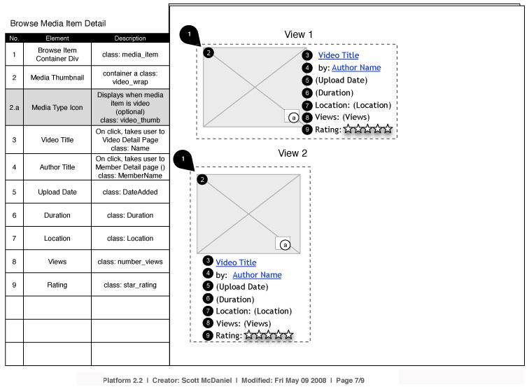 Vitrue - Wireframes - Community Media Platform