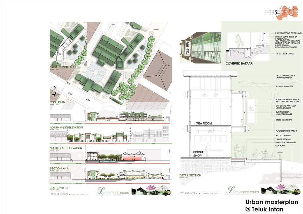 Urban Design Character Analysis : Urban design by bruce tan wh at coroflot