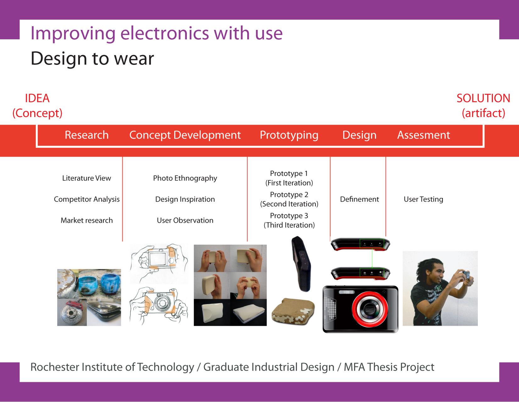project thesis electrical electronic engineering Hello electrical engineering undergraduates undergraduate research projects are typically available for interested students in any of the research projects in prof fay's group this project is investigating the use of molecules as electronic devices.