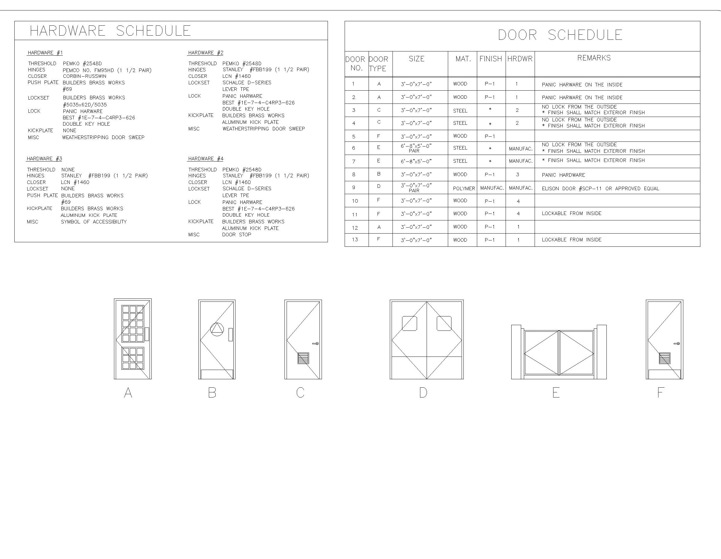 Hardware schedule for Window and door schedule template