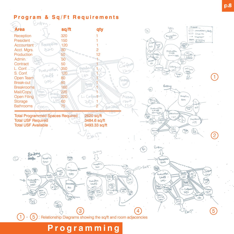 Architectural detailing interior design programming by - What is programming in interior design ...