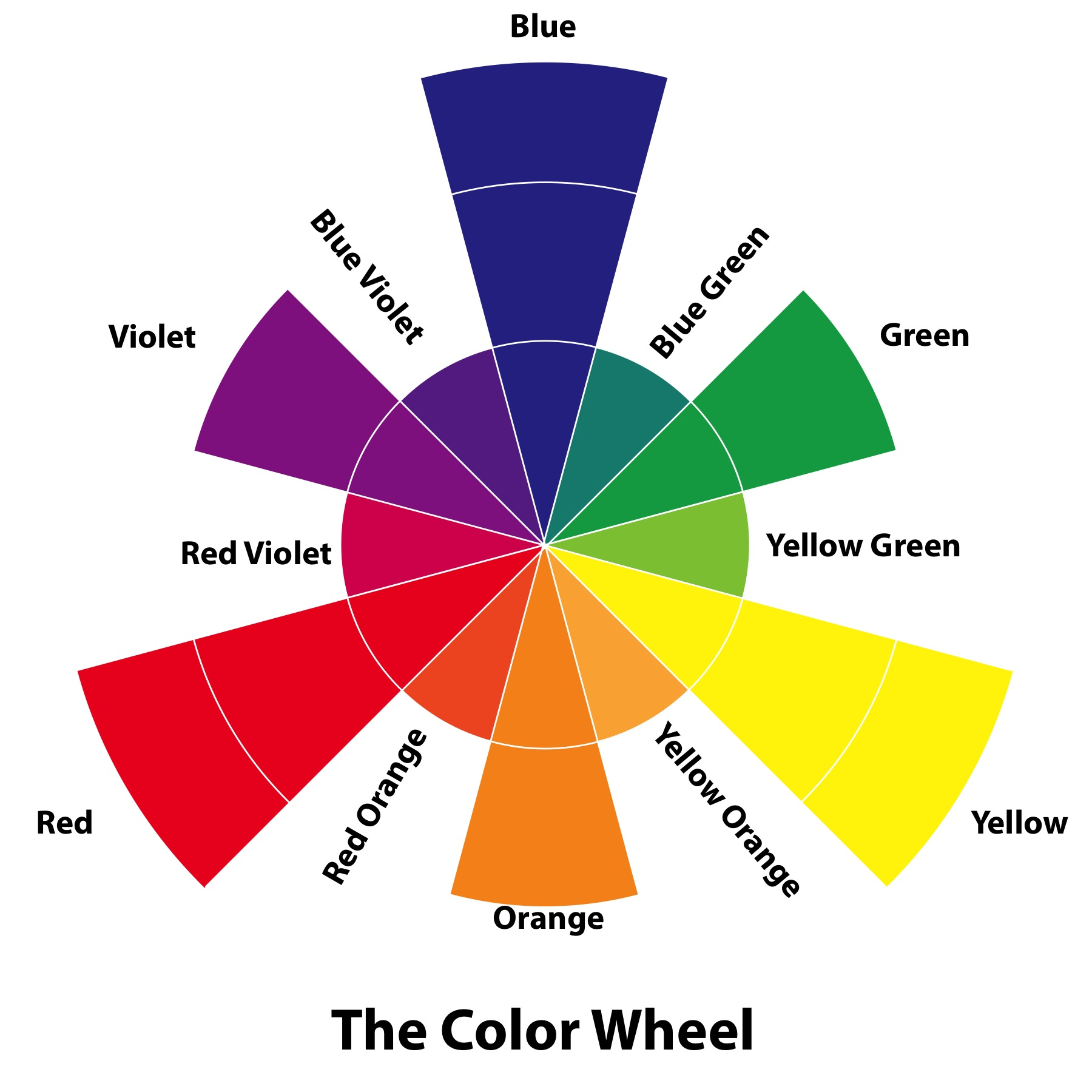 primitive colors this interior design color wheel was just