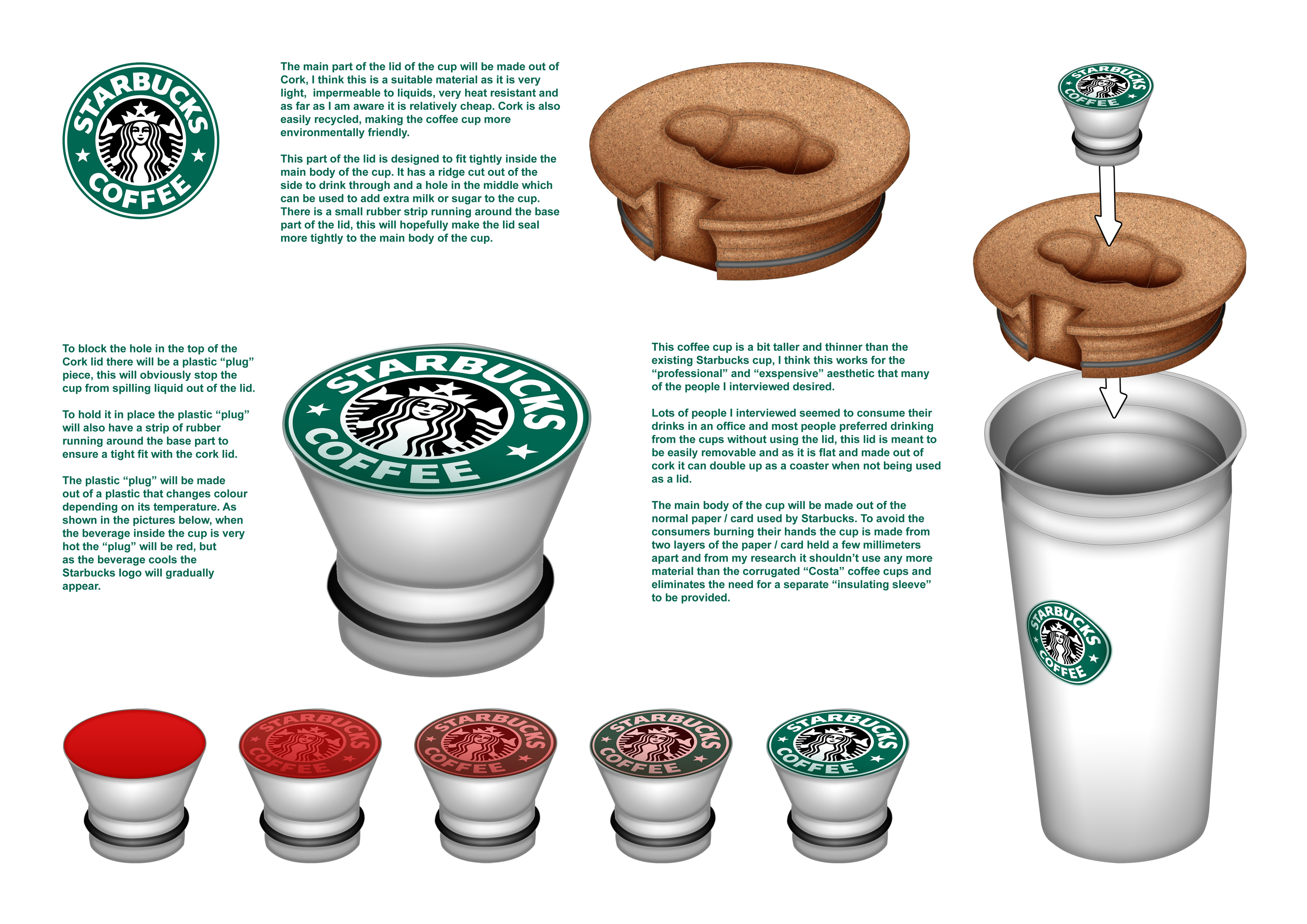 university work by thomas debnam at com starbucks coffee cup re design renderings